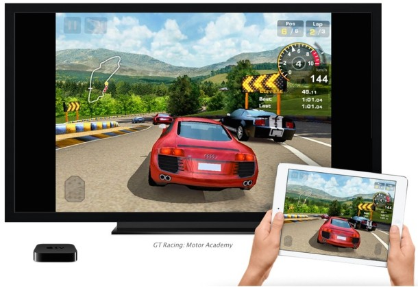 AirPlay Mirroring di iPhone