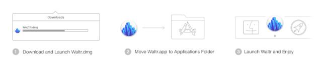 Cara Menggunakan WALTR