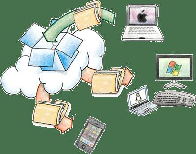 Memindahkan File Dari iPhone ke Komputer Via Dropbox