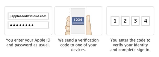 Apa Itu Verifikasi Dua Langkah Apple ID dan Cara Mengaktifkannya 2