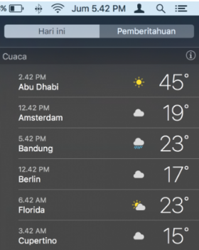 Cara Akses dan Melihat Cuaca di OS X Tanpa Aplikasi