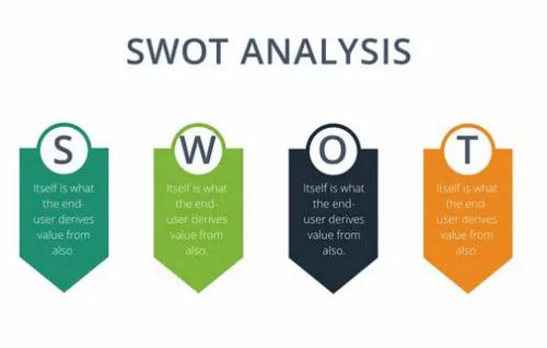 Analisis-SWOT-adalah-Pengertian-Manfaat-Contoh-Faktor