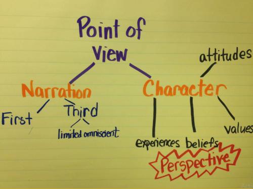 Pertimbangan-adalah-definisi-jenis-dan-contoh-lengkap