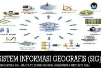 sistem-informasi-geografis